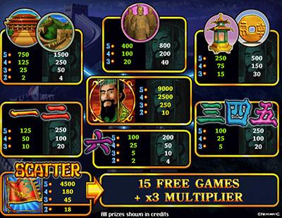 Император игровые автоматы сачать игру игровые автоматы